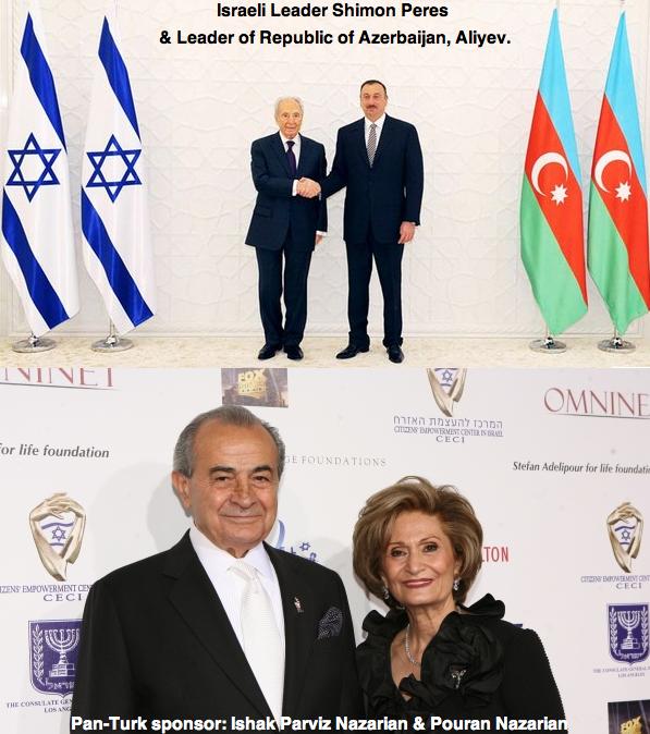 iranian.com, pantork, panturk, azerbaijan, separatist